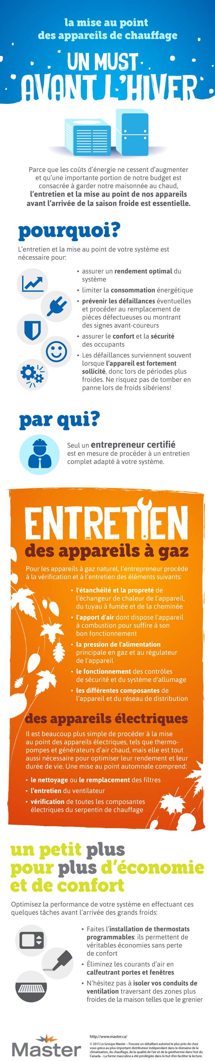 Infographie chauffage hiver